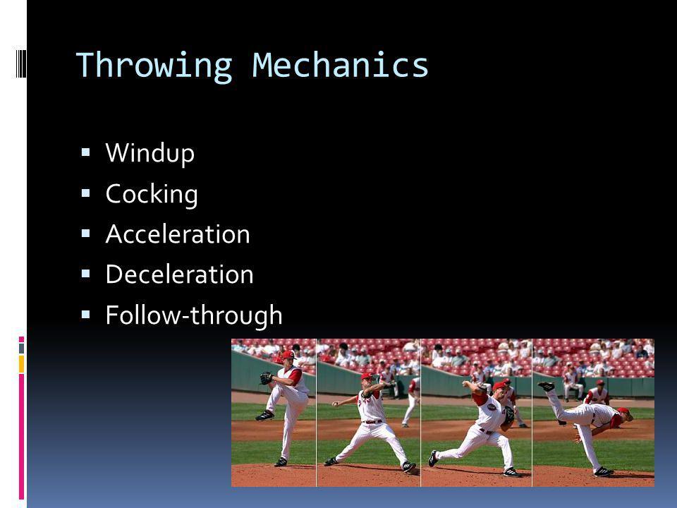 Throwing Mechanics Windup Cocking Acceleration Deceleration