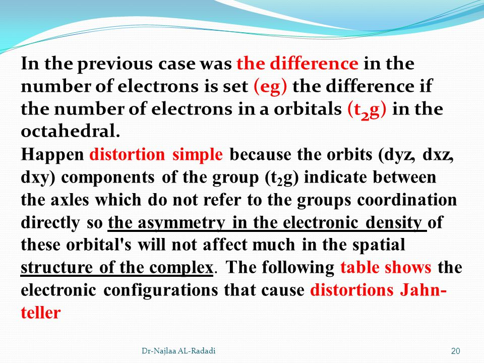 In the previous case was the difference in the number of electrons is set (eg) the difference if the number of electrons in a orbitals (t2g) in the octahedral.