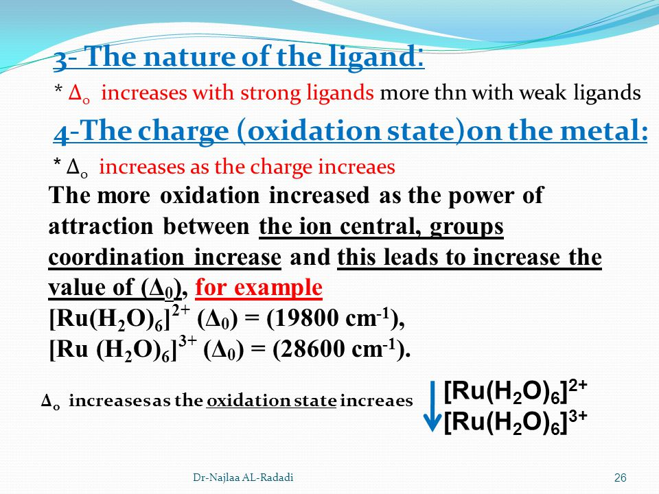 :3- The nature of the ligand