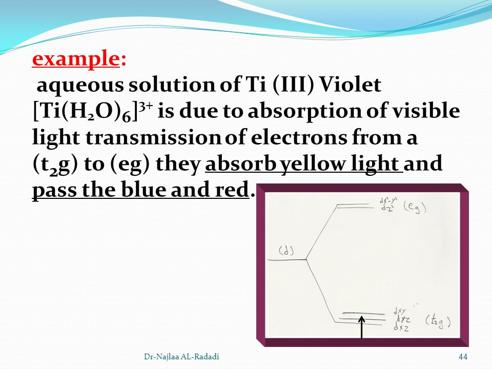 aqueous solution of Ti (III) Violet