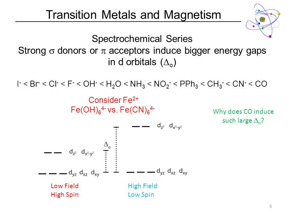 Transition Metals and Magnetism