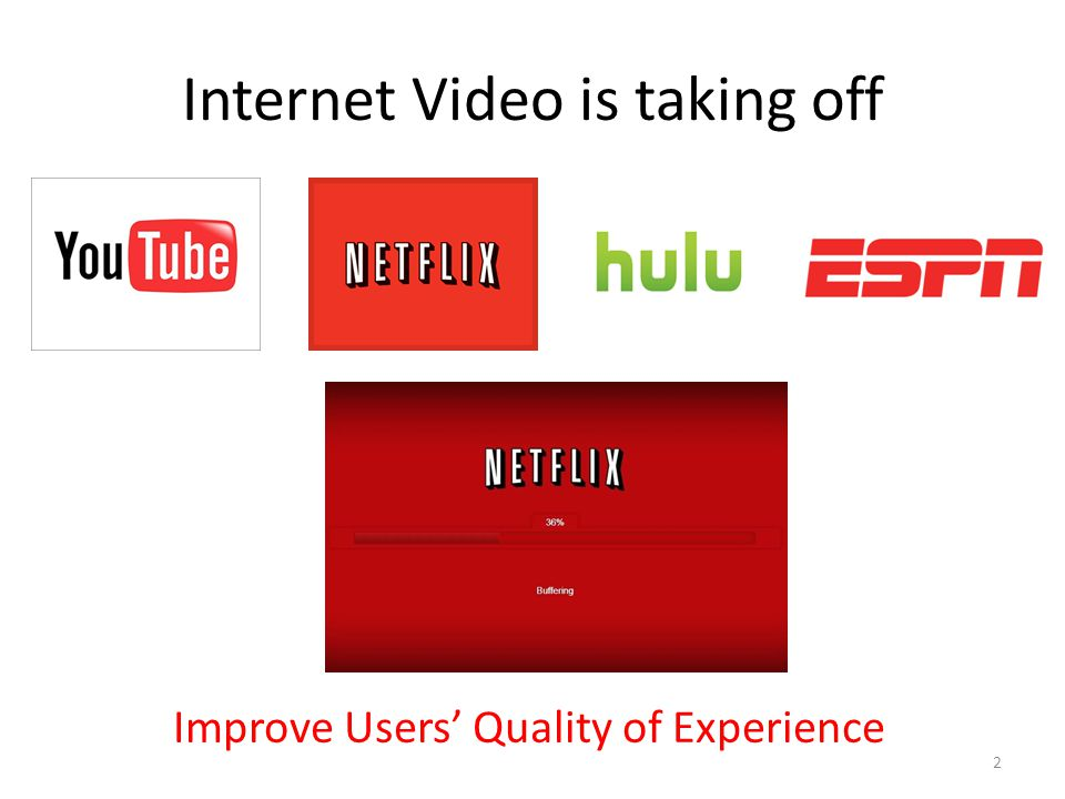 Internet Video is taking off
