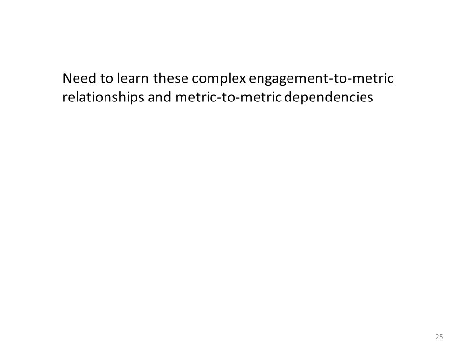 Need to learn these complex engagement-to-metric relationships and metric-to-metric dependencies