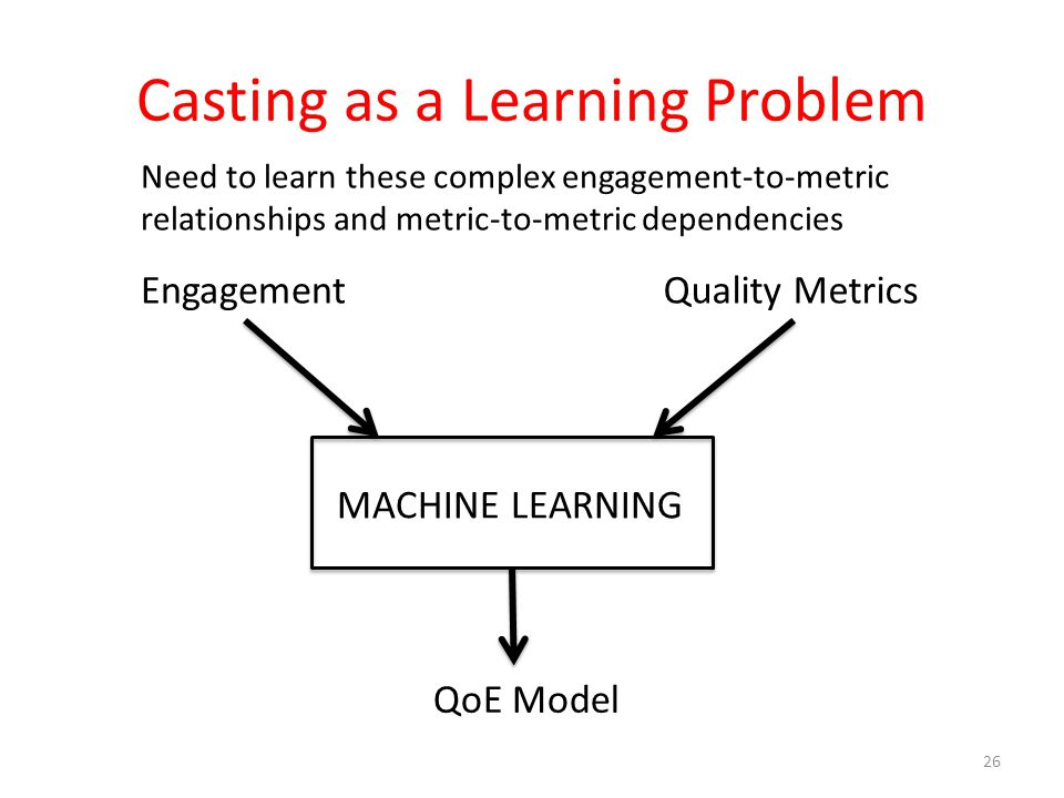 Casting as a Learning Problem