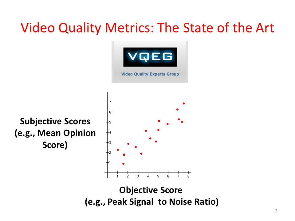 Video Quality Metrics: The State of the Art