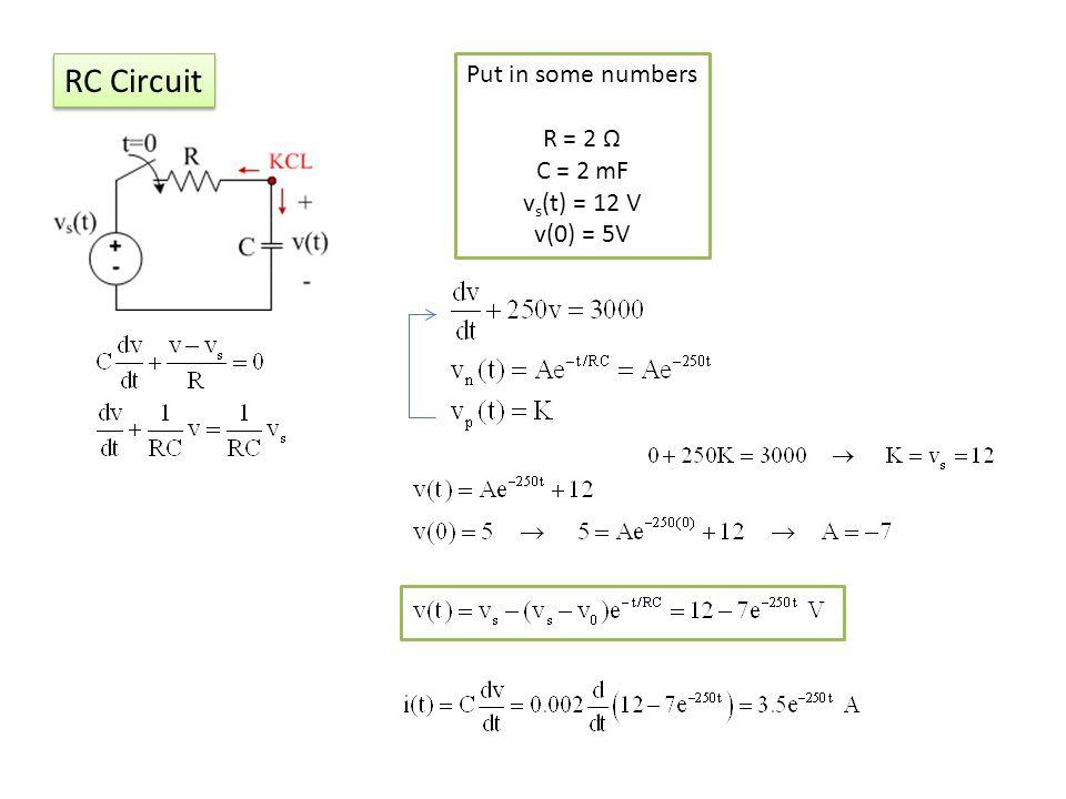 RC Circuit Put in some numbers R = 2 Ω C = 2 mF vs(t) = 12 V v(0) = 5V