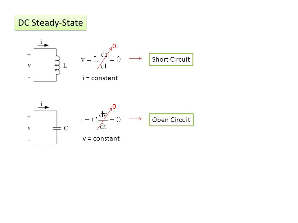 DC Steady-State Short Circuit i = constant Open Circuit v = constant