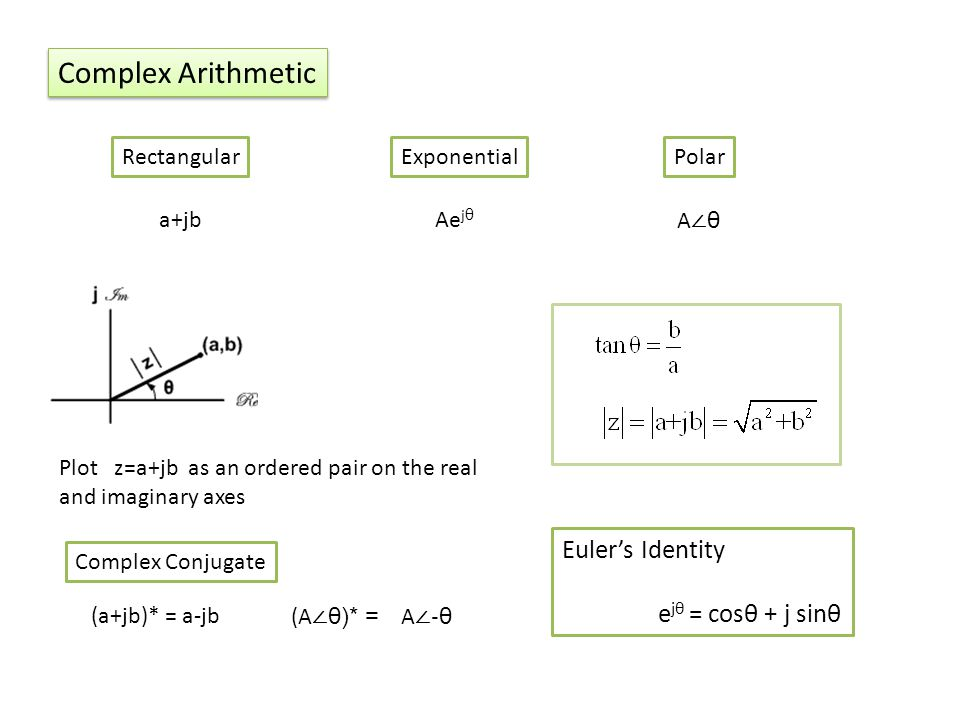 Complex Arithmetic Euler's Identity ejθ = cosθ + j sinθ Rectangular