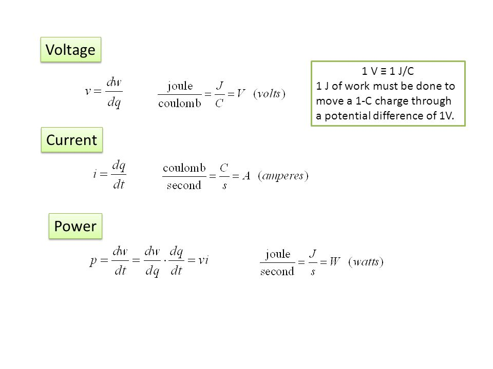 Voltage Current Power 1 V ≡ 1 J/C 1 J of work must be done to