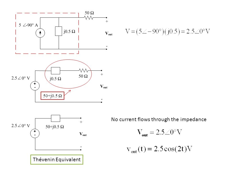 No current flows through the impedance