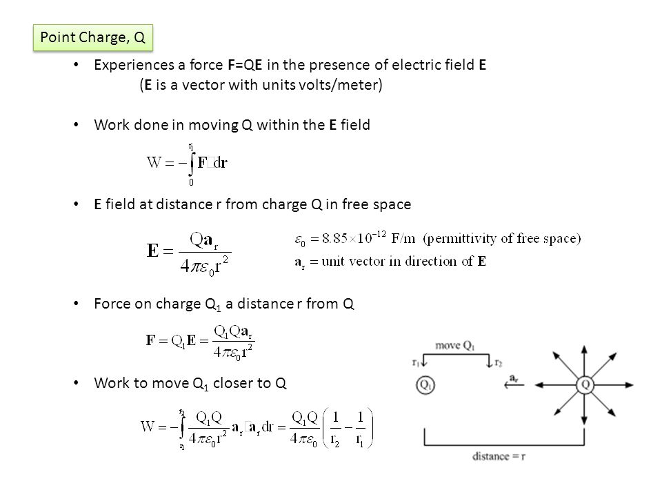 Point Charge, Q Experiences a force F=QE in the presence of electric field E. (E is a vector with units volts/meter)