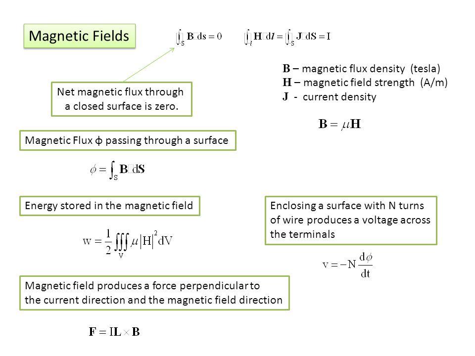 Magnetic Fields B – magnetic flux density (tesla)