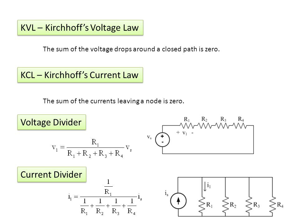 KVL – Kirchhoff's Voltage Law
