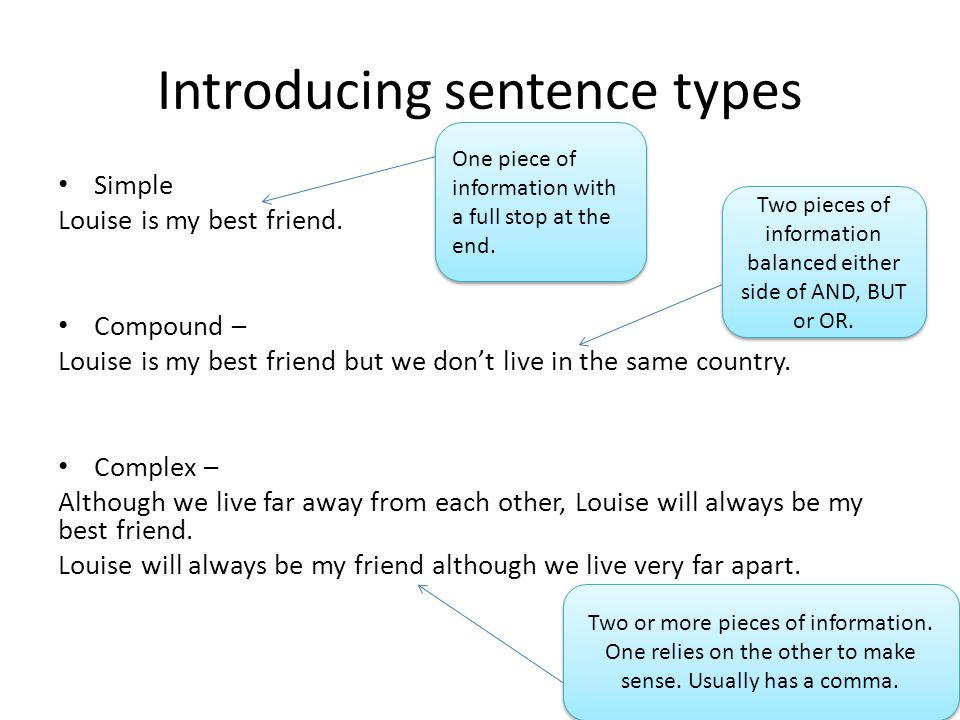 Introducing sentence types