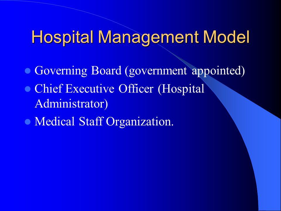 Hospital Management Model