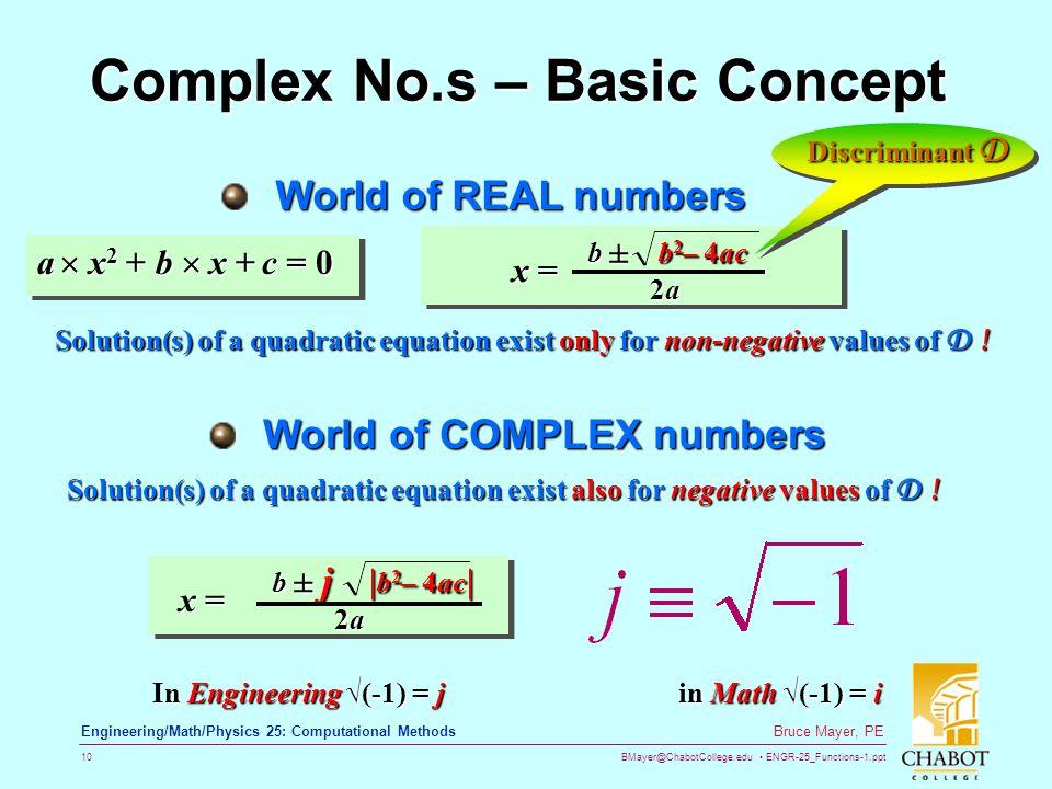 Complex No.s – Basic Concept