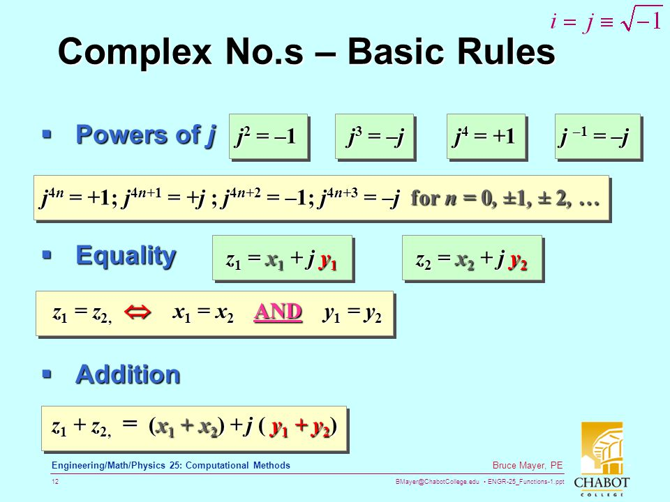 Complex No.s – Basic Rules