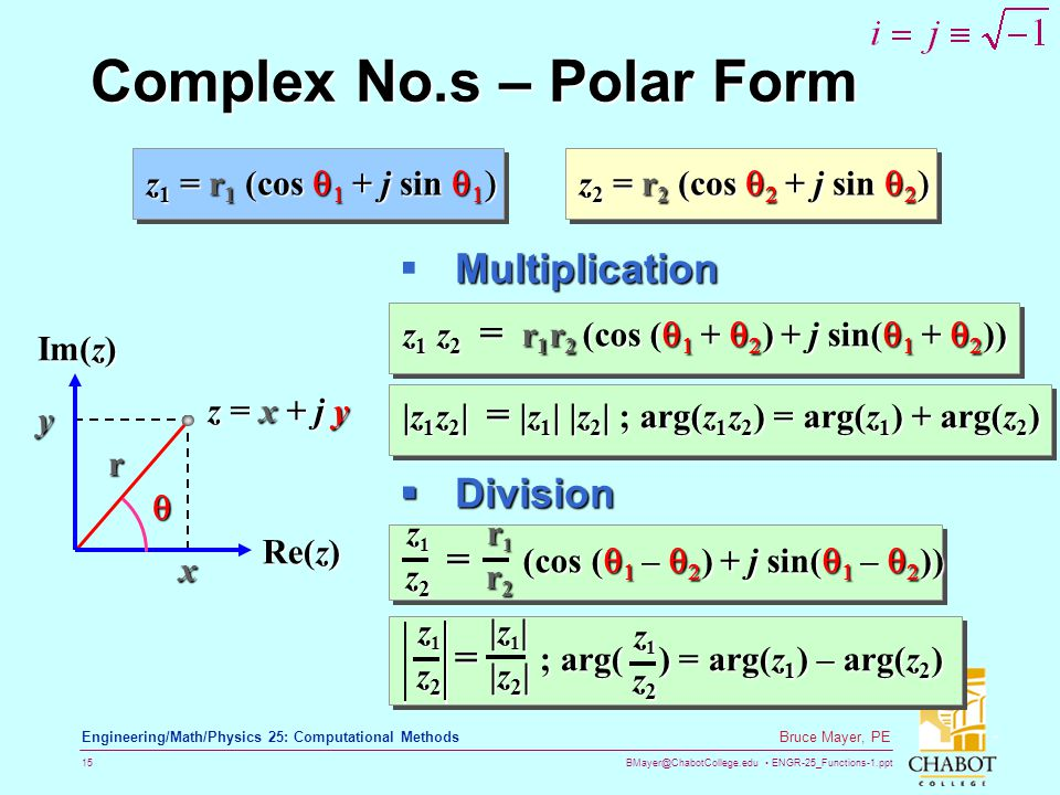 Complex No.s – Polar Form