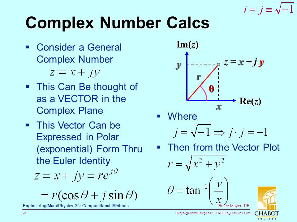 Complex Number Calcs Im(z) Consider a General Complex Number
