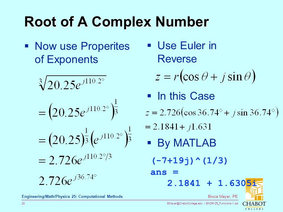 Root of A Complex Number