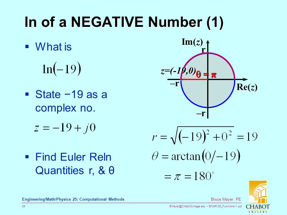 ln of a NEGATIVE Number (1)