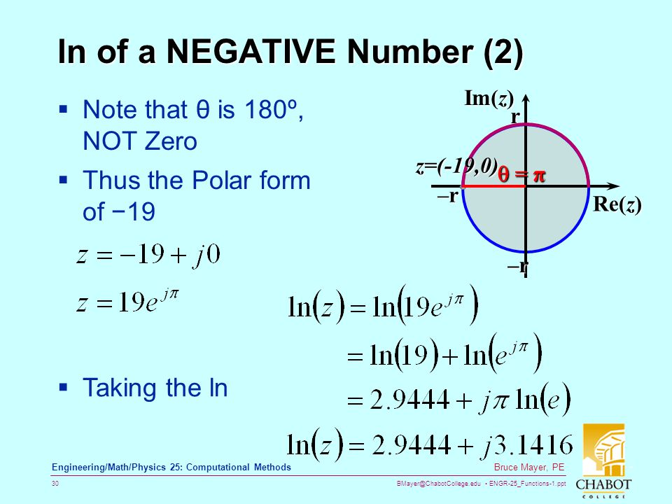 ln of a NEGATIVE Number (2)