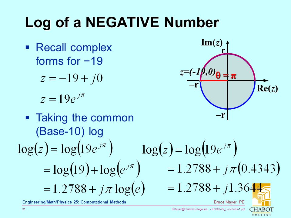 Log of a NEGATIVE Number