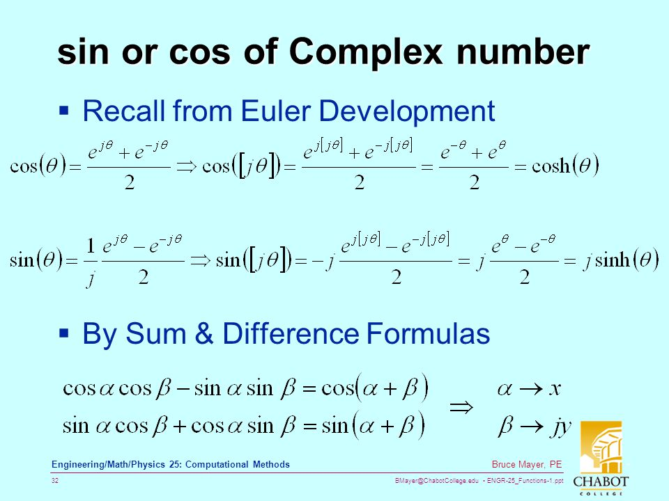 sin or cos of Complex number