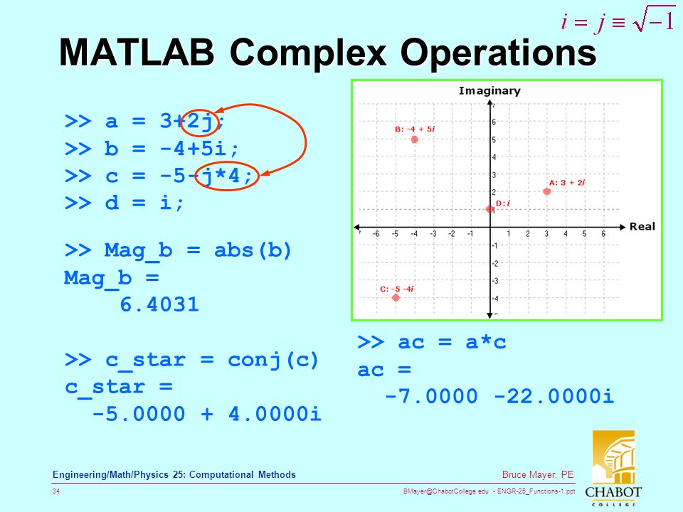 MATLAB Complex Operations
