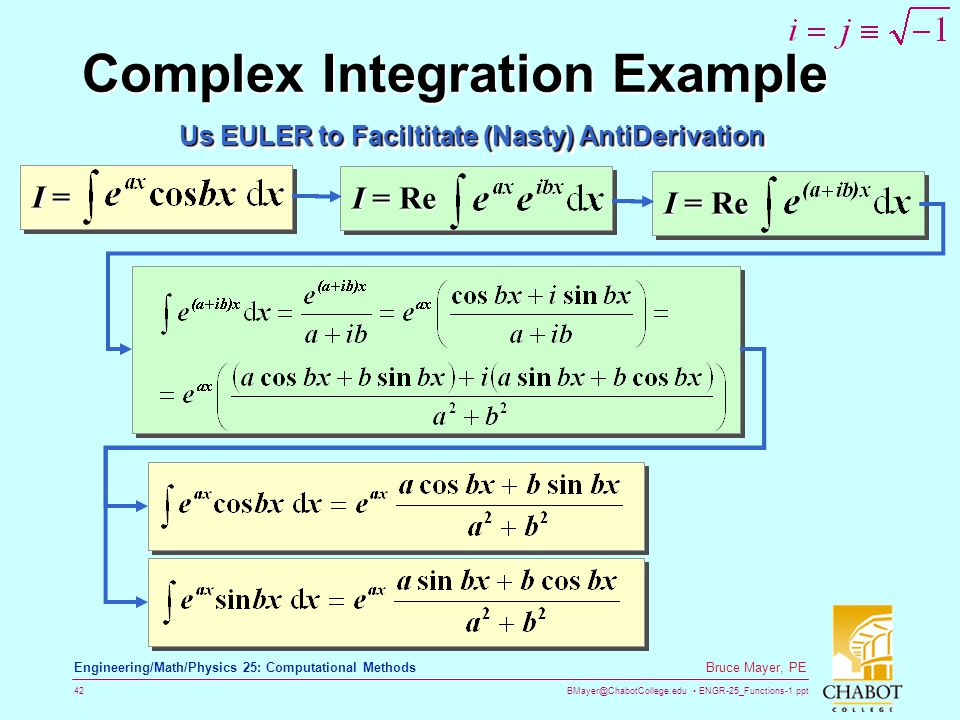 Complex Integration Example