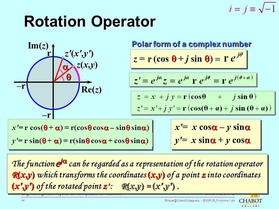 Rotation Operator Im(z) r z (x ,y ) z = r (cos  + j sin ) = z(x,y) a