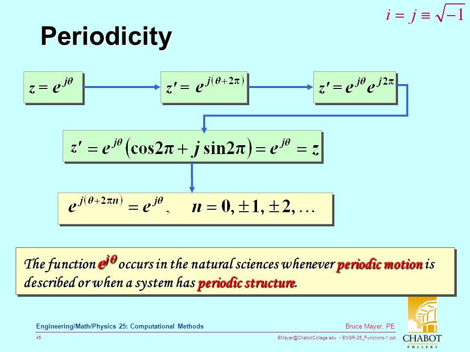Periodicity z = z = z = z