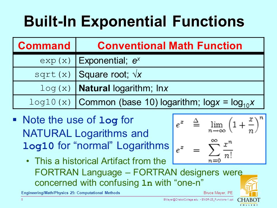 Built-In Exponential Functions
