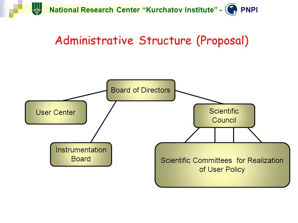 Administrative Structure (Proposal)