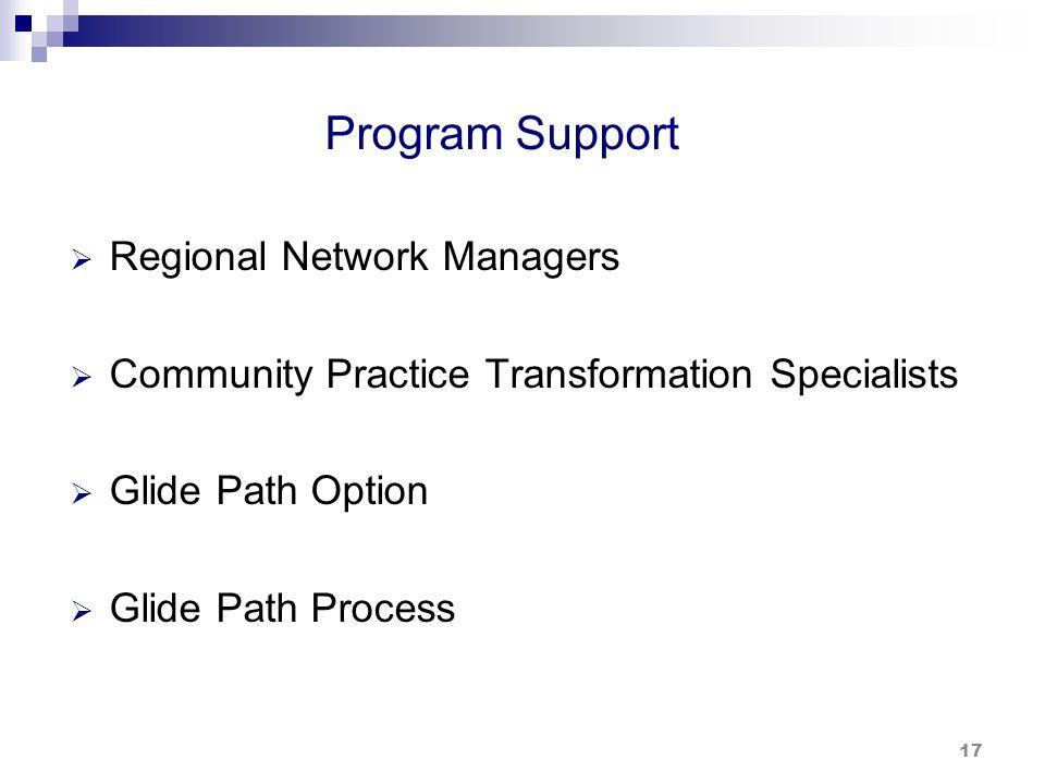 Regional Network Management Team