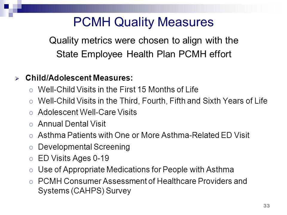 PCMH Quality Measures (cont.)