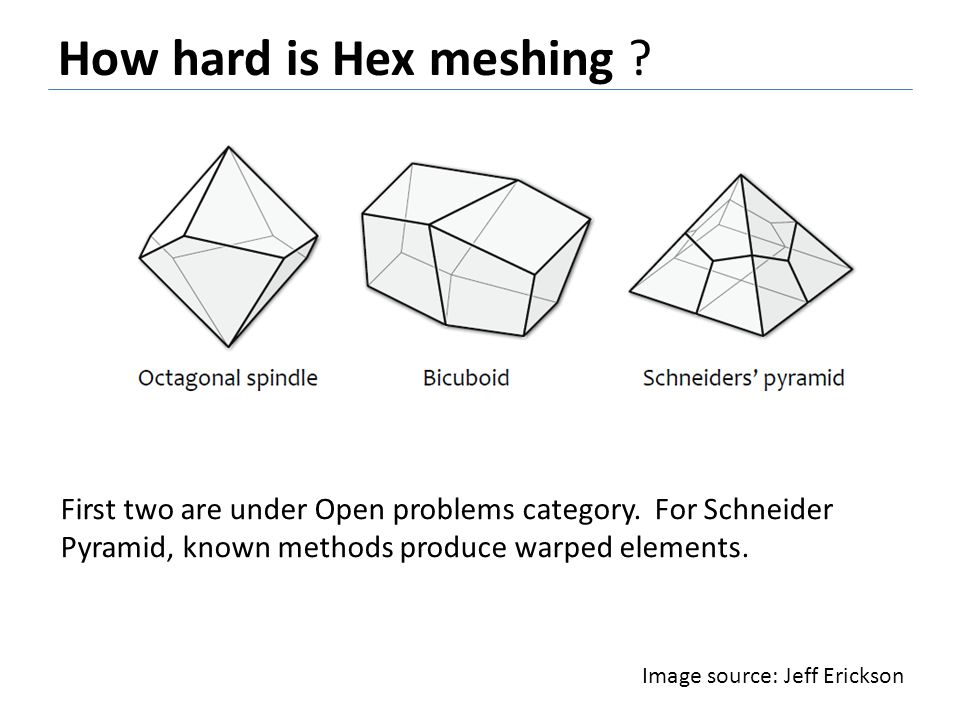 How hard is Hex meshing First two are under Open problems category. For Schneider Pyramid, known methods produce warped elements.