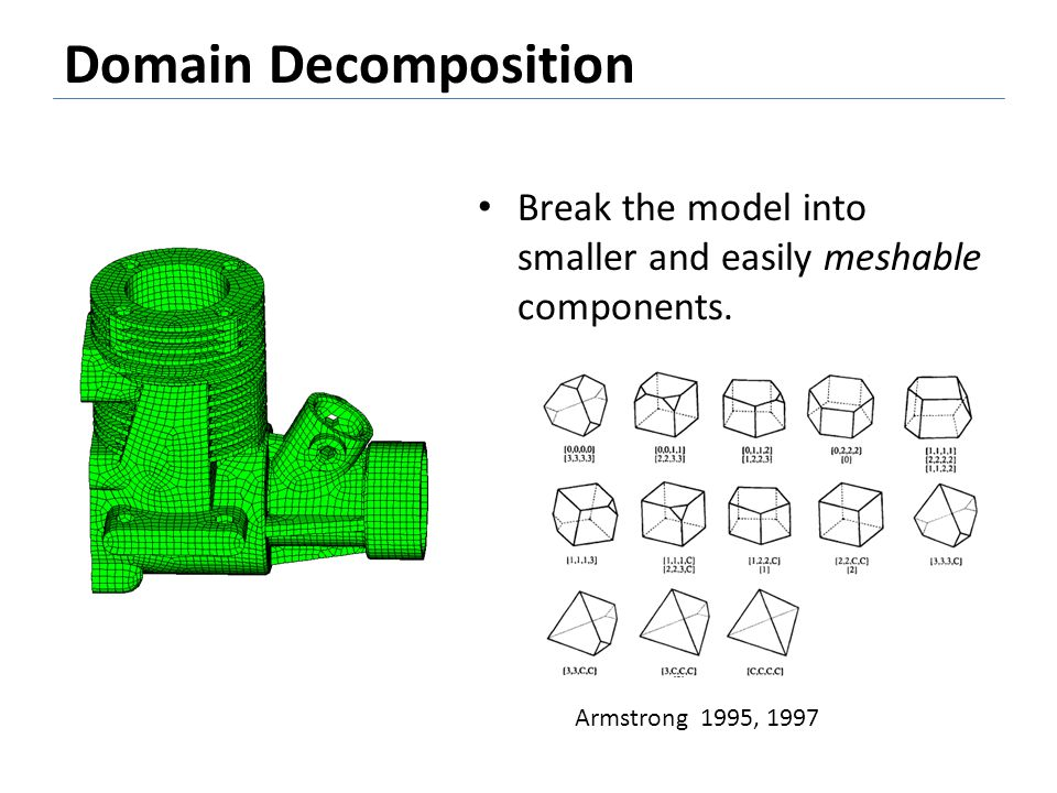 Domain Decomposition Break the model into smaller and easily meshable components.