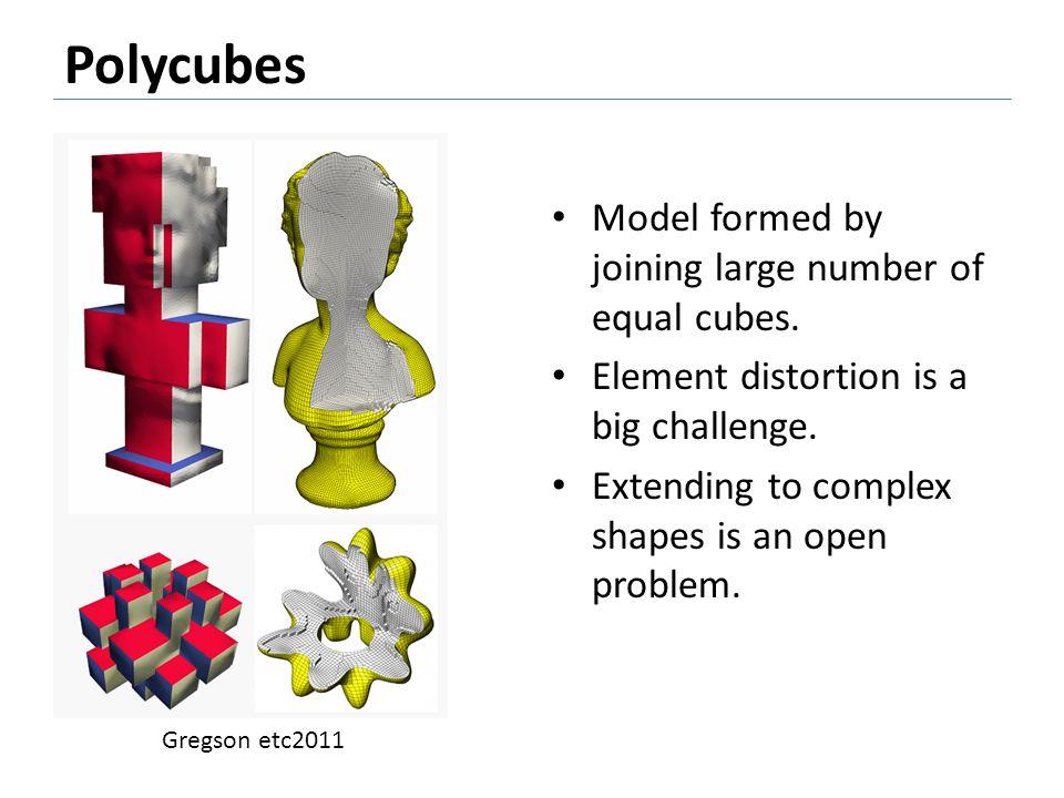 Polycubes Model formed by joining large number of equal cubes.