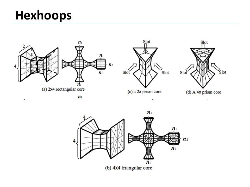 Hexhoops