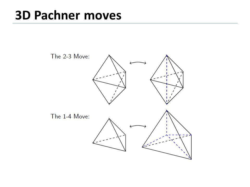 3D Pachner moves