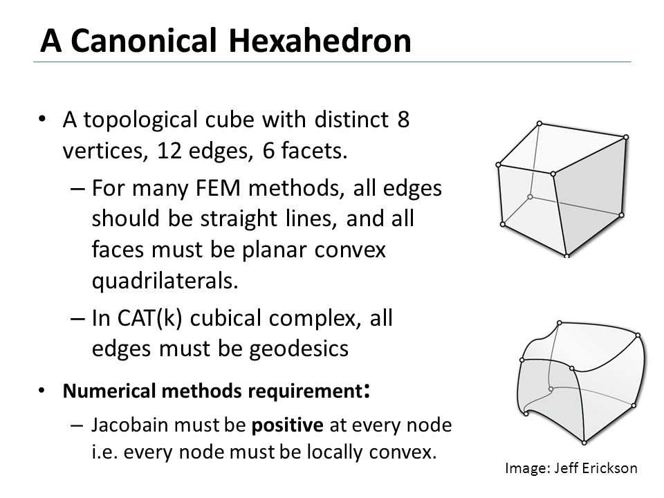 A Canonical Hexahedron
