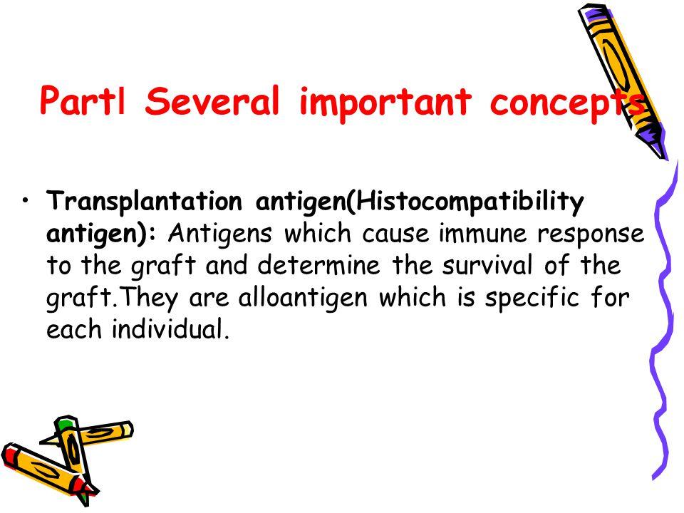 PartⅠ Several important concepts