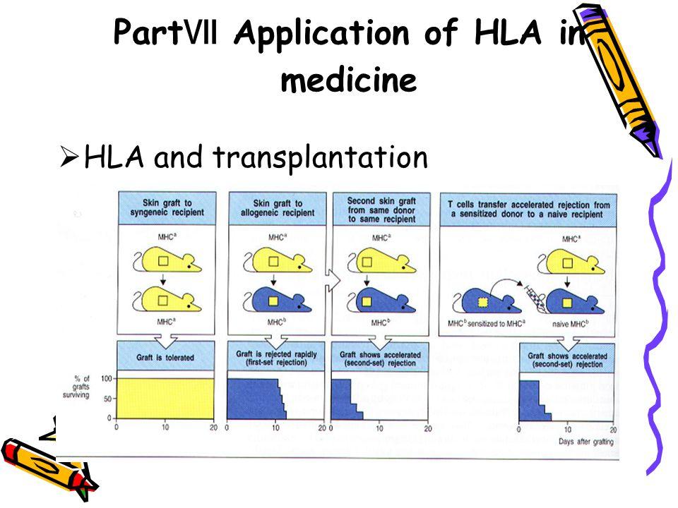 PartⅦ Application of HLA in medicine