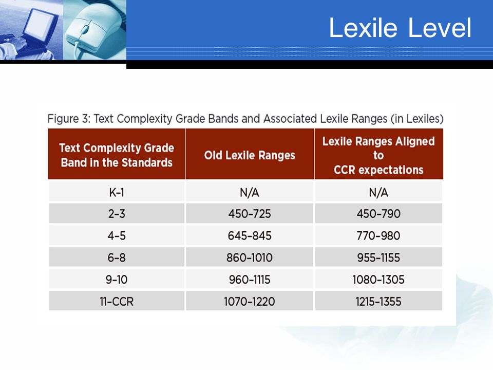 Lexile Level