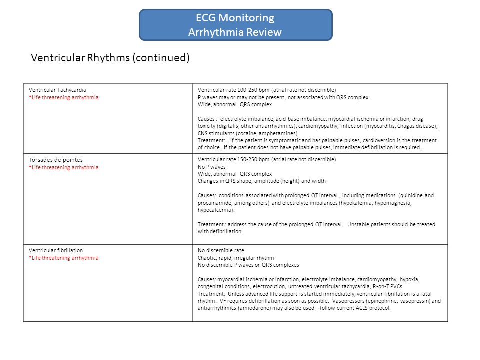 Ventricular Rhythms (continued)