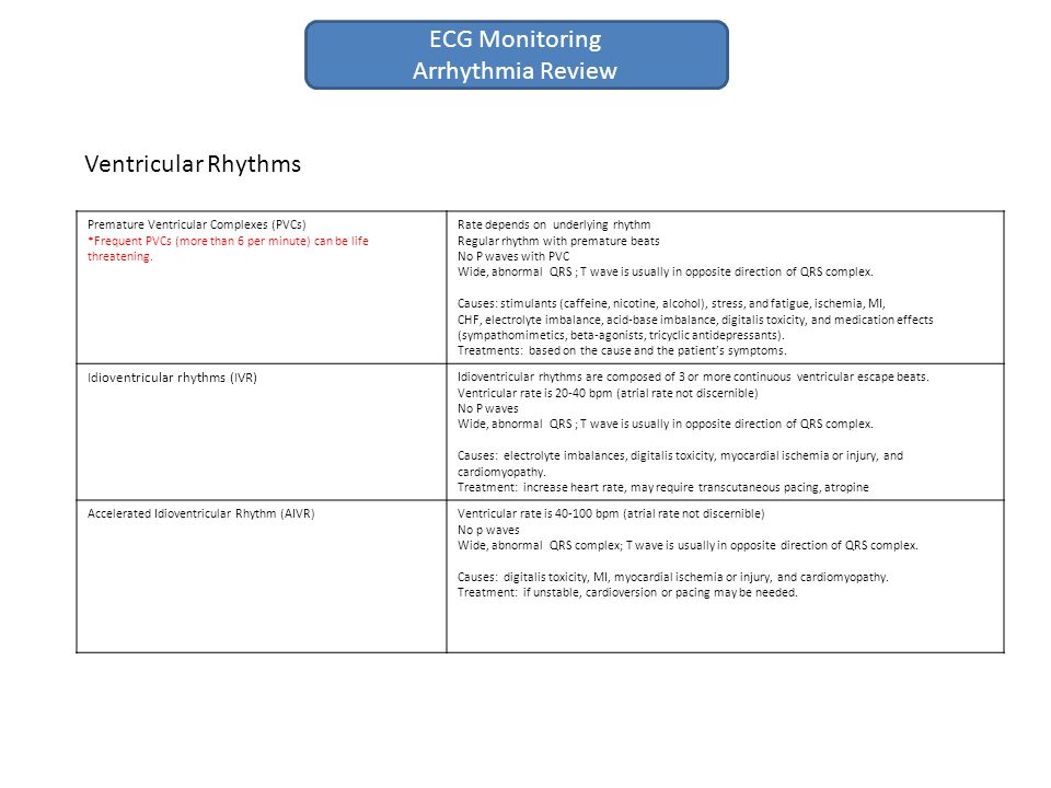 ECG Monitoring Arrhythmia Review Ventricular Rhythms