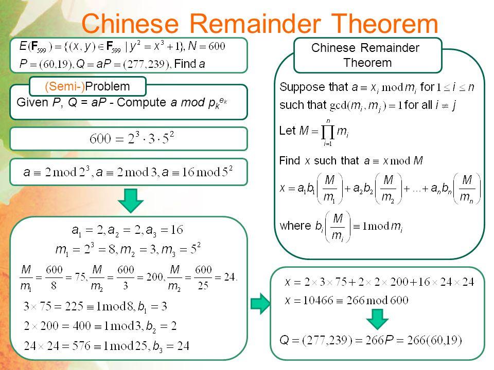 Chinese Remainder Theorem