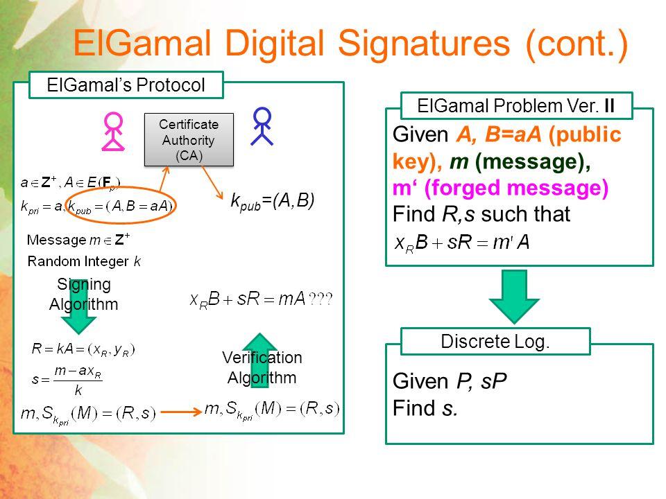 ElGamal Digital Signatures (cont.)