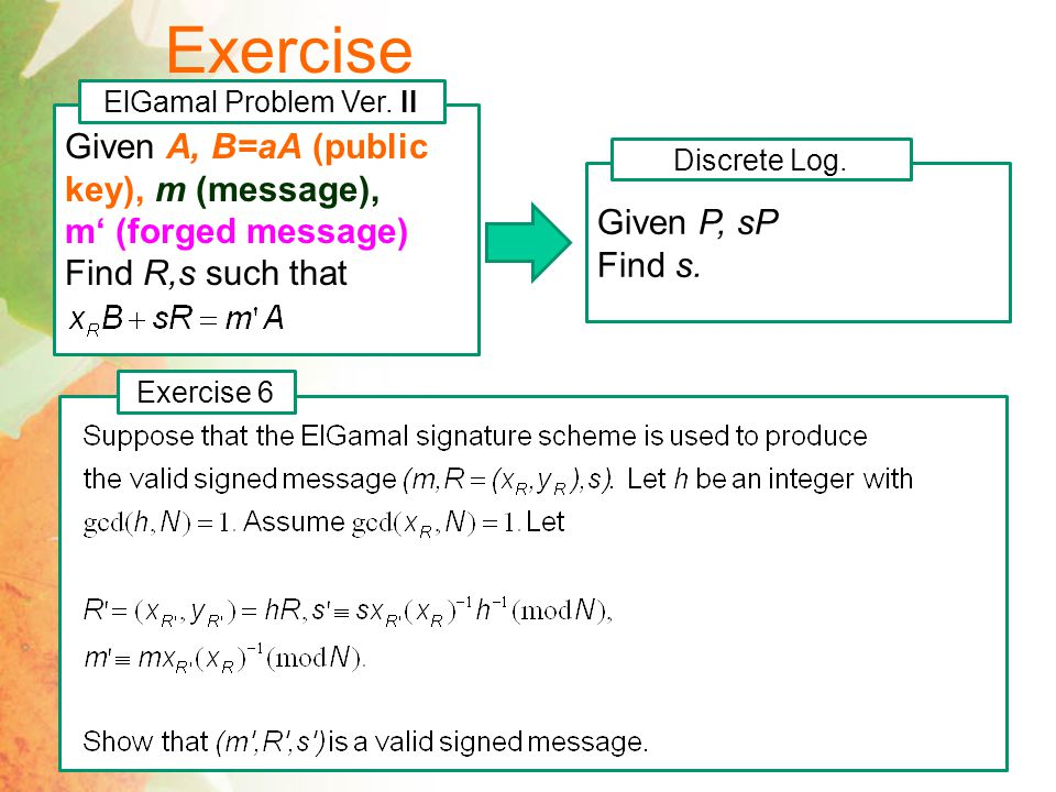 Exercise Given A, B=aA (public key), m (message), m' (forged message)